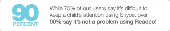 Nearly 75% of our users say it's difficult to keep a child's attention using Skype alone, however, over 90% of our users say keeping a child's attention isn't a problem using Readeo!