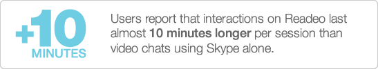Our users report that interactions on Readeo last almost 10 minutes longer per session than video chats using Skype alone.